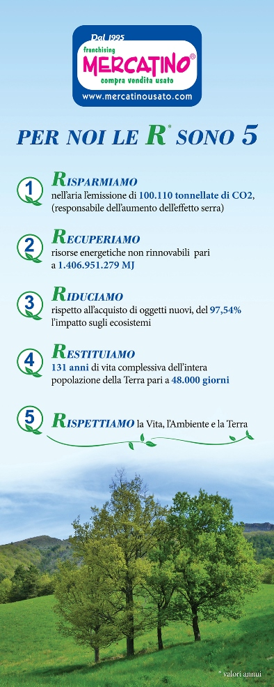 Mercatino-2.Roll-Up-Le-5-R-Ambiente_web