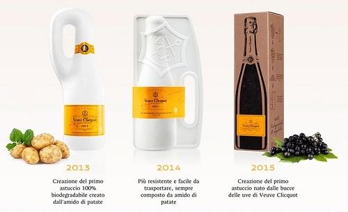 Naturally Clicquot 3, la confezione per lo champagne completamente organica