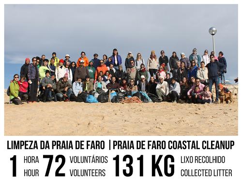 Riepilogo raccolta sulla spiaggia di Faro - Foto: Straw Patrol