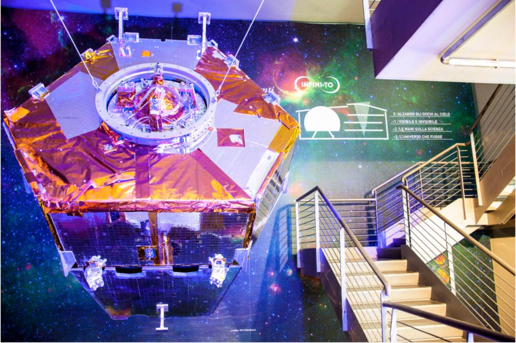 Museo e Planetario Pino Torinese
